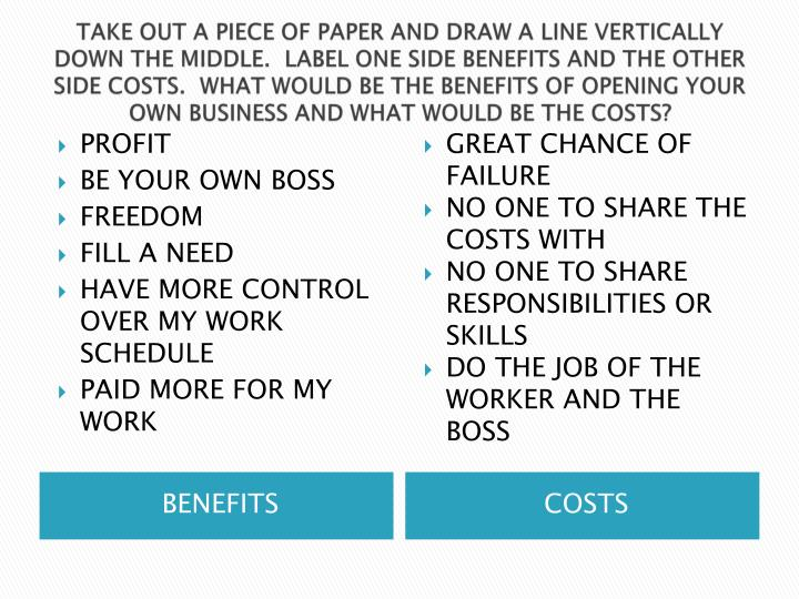 TAKE OUT A PIECE OF PAPER AND DRAW A LINE VERTICALLY DOWN THE MIDDLE.  LABEL ONE SIDE BENEFITS AND THE OTHER SIDE COSTS.  WHAT WOULD BE THE BENEFITS OF OPENING YOUR OWN BUSINESS AND WHAT WOULD BE THE COSTS?