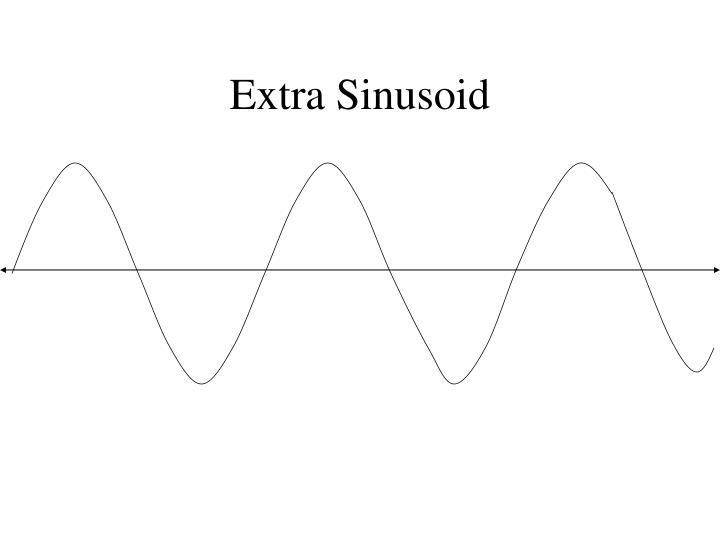 Extra Sinusoid