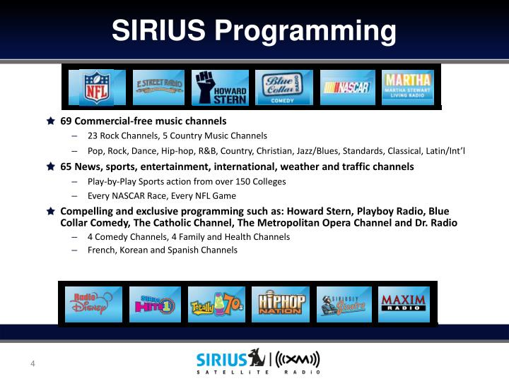 SIRIUS Programming