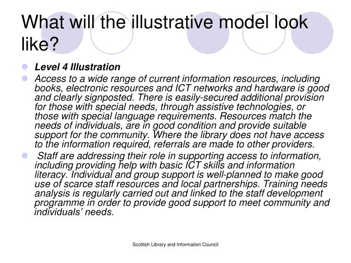 What will the illustrative model look like?