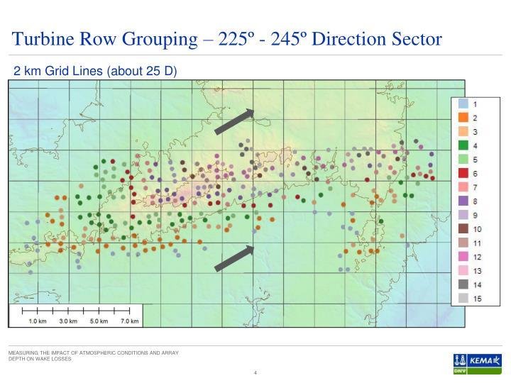 Turbine Row Grouping – 225º