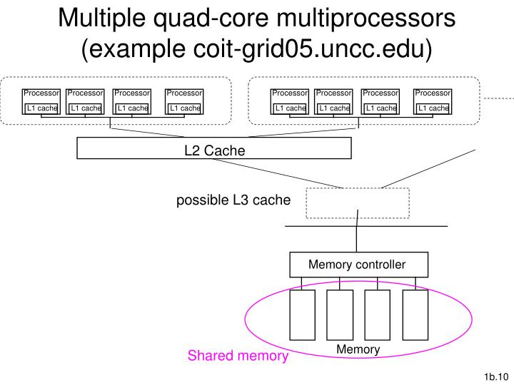 Multiple quad-core multiprocessors