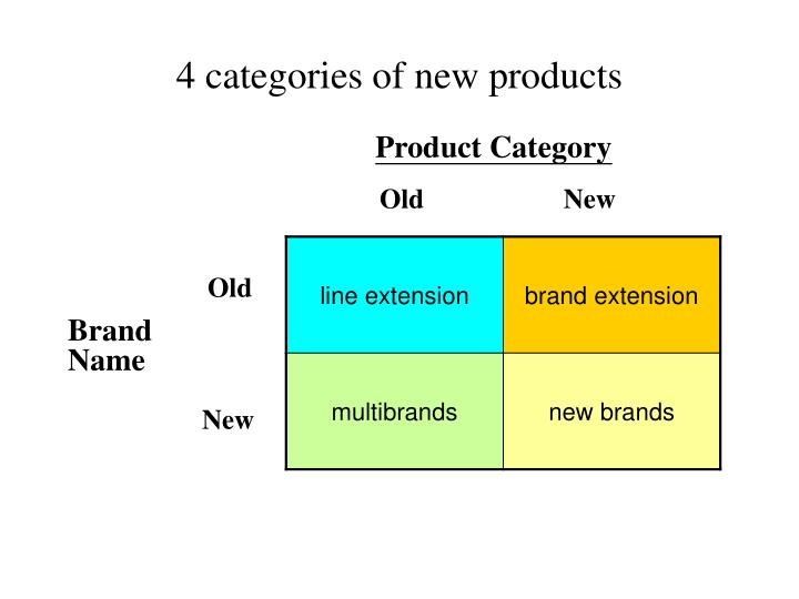4 categories of new products