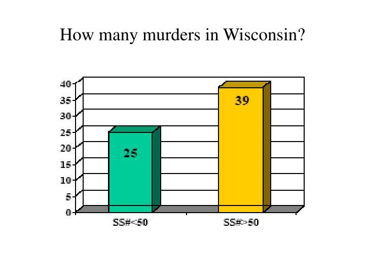 How many murders in Wisconsin?
