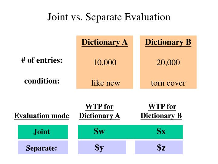 Joint vs. Separate Evaluation