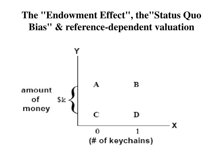 "The ""Endowment Effect"", the""Status Quo Bias"" & reference-dependent valuation"