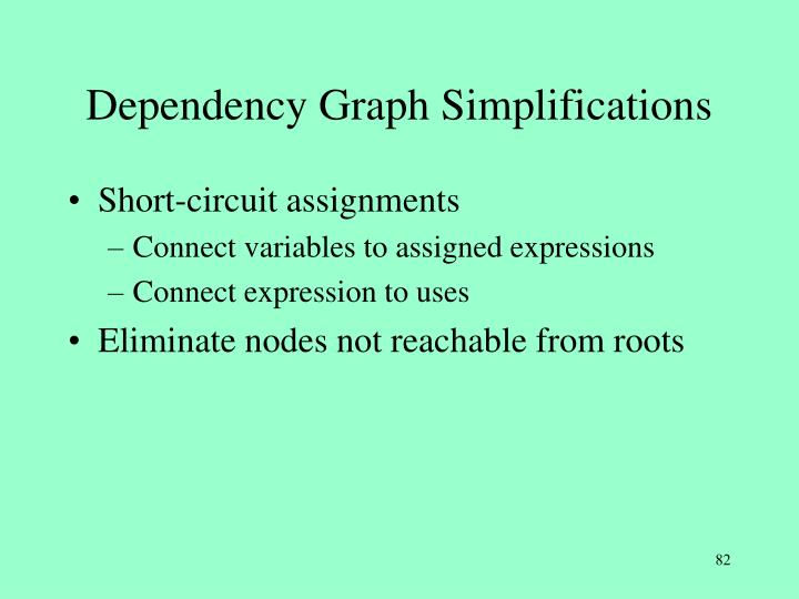 Dependency Graph Simplifications