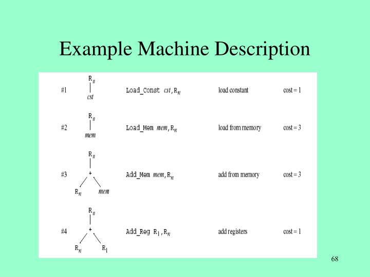 Example Machine Description