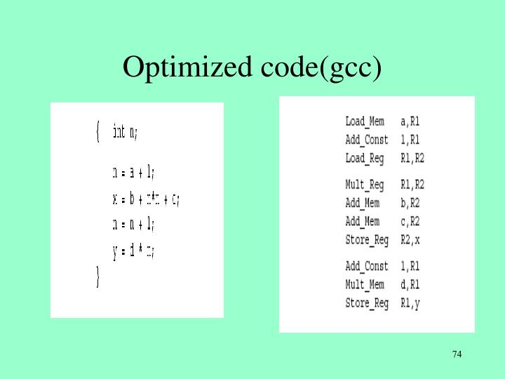 Optimized code(gcc)