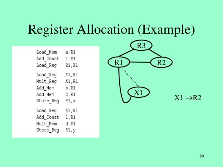 Register Allocation (Example)