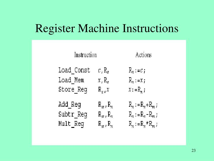 Register Machine Instructions