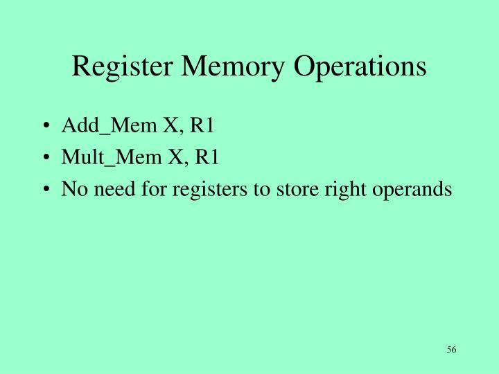 Register Memory Operations