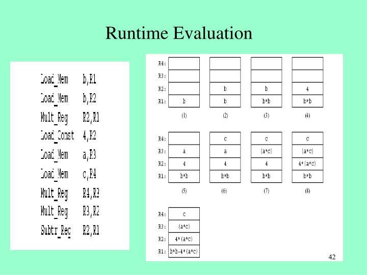 Runtime Evaluation