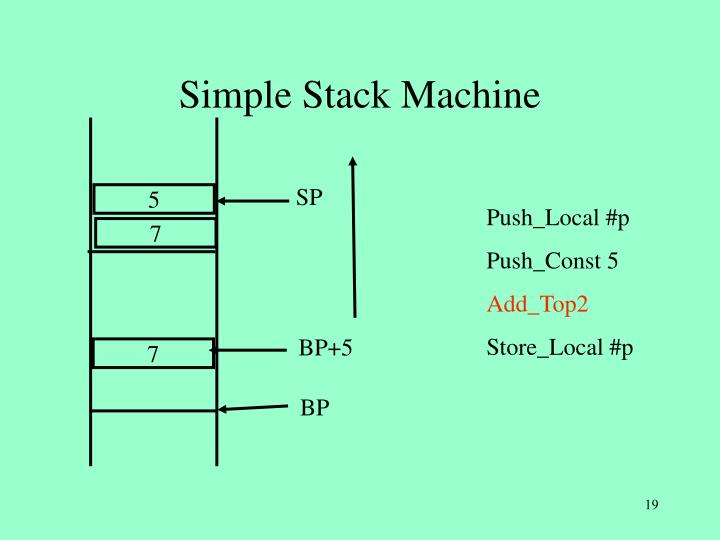 Simple Stack Machine