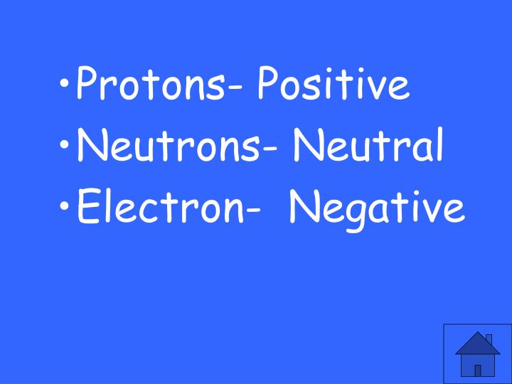 Protons- Positive