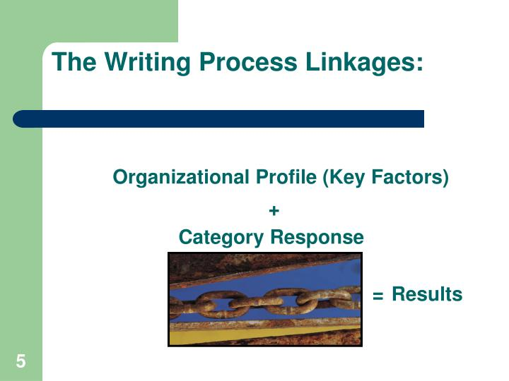 The Writing Process Linkages: