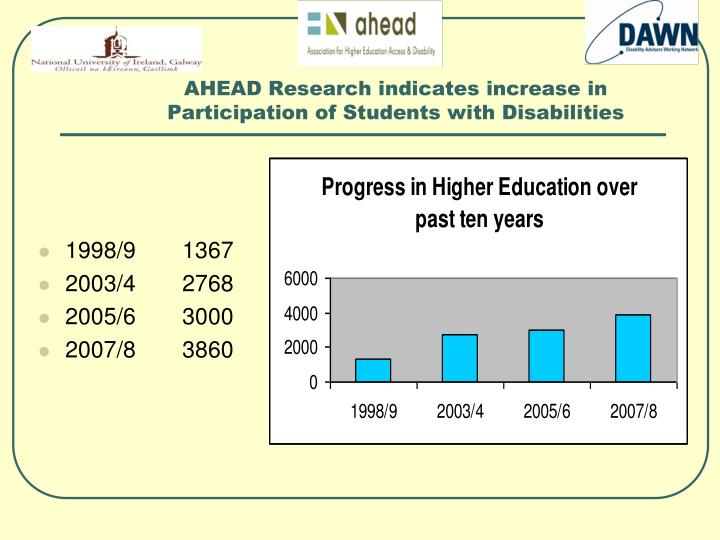 AHEAD Research indicates increase in Participation of Students with Disabilities