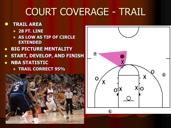 COURT COVERAGE - TRAIL