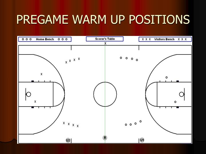 PREGAME WARM UP POSITIONS