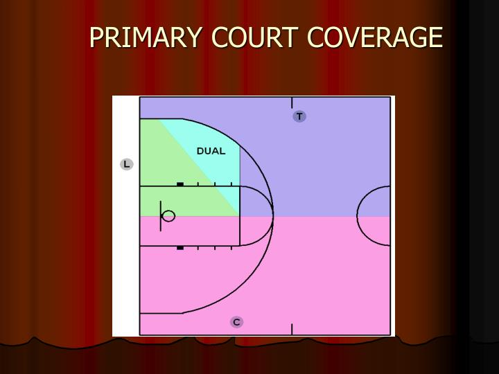 PRIMARY COURT COVERAGE