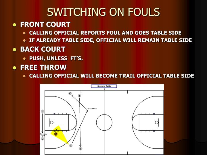 SWITCHING ON FOULS