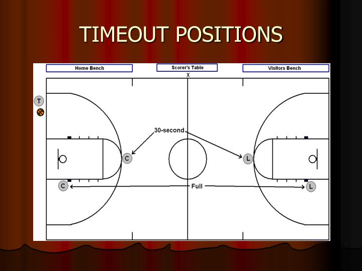 TIMEOUT POSITIONS