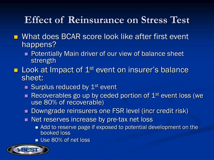 Effect of Reinsurance on Stress Test