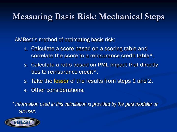 Measuring Basis Risk: Mechanical Steps