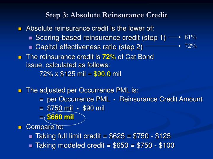 Step 3: Absolute Reinsurance Credit