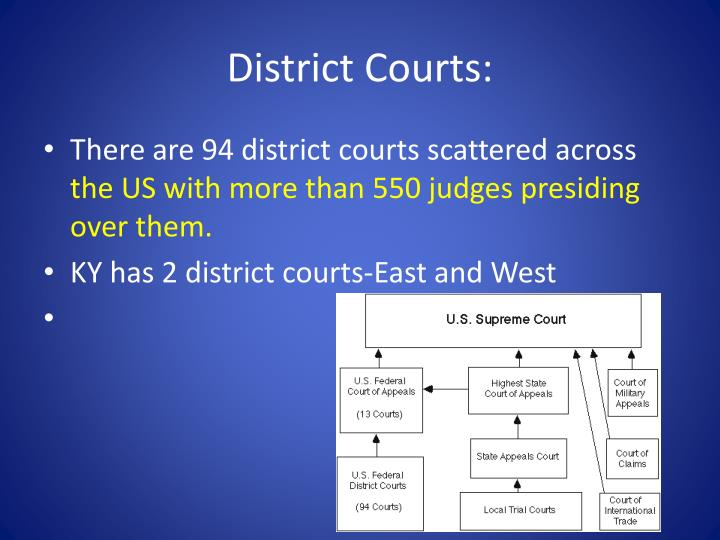 District Courts: