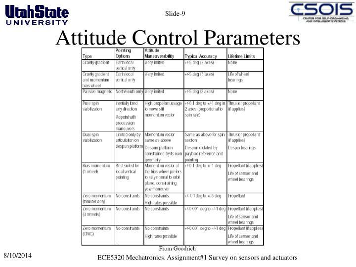 Attitude Control Parameters