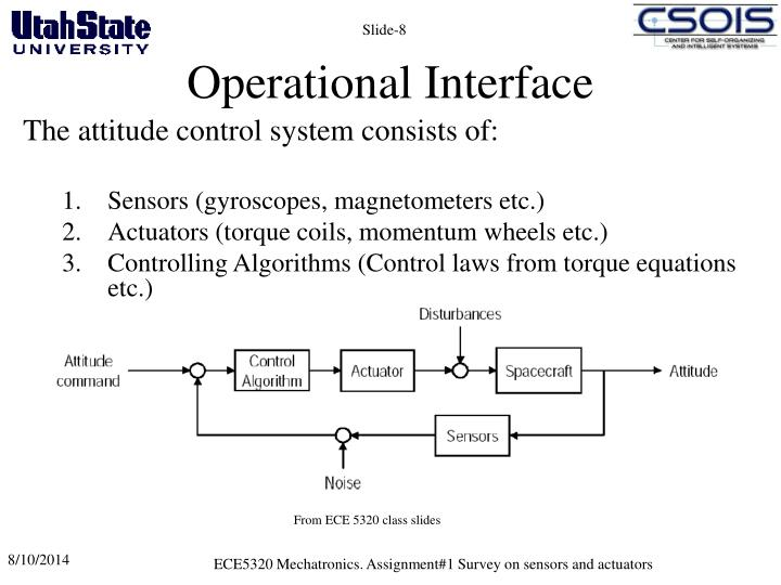 Operational Interface
