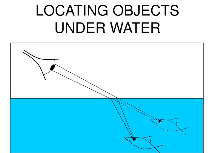 LOCATING OBJECTS UNDER WATER