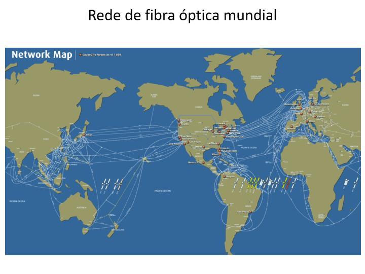 Rede de fibra óptica mundial