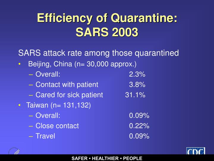 Efficiency of Quarantine: