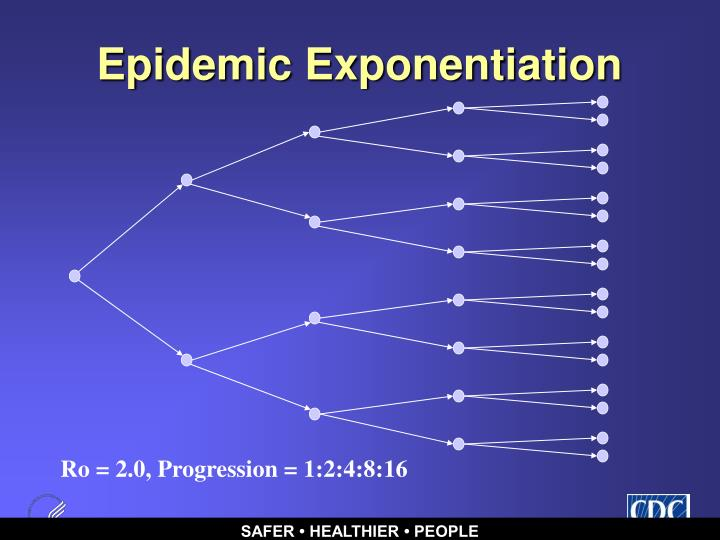 Epidemic Exponentiation