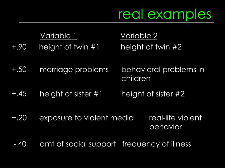 real examples