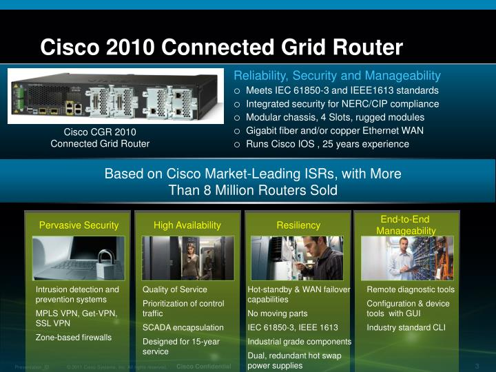 Cisco 2010 connected grid router