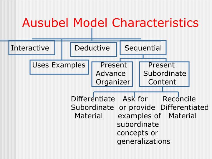Ausubel Model Characteristics