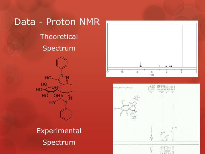 Data - Proton NMR