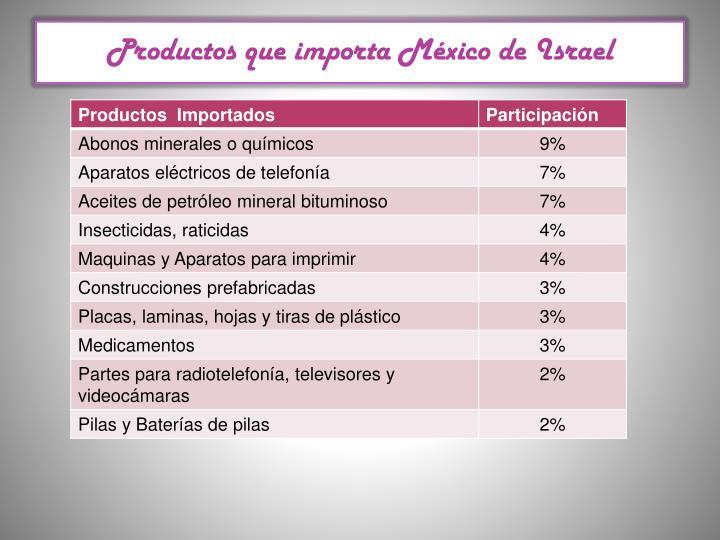 Productos que importa México de Israel