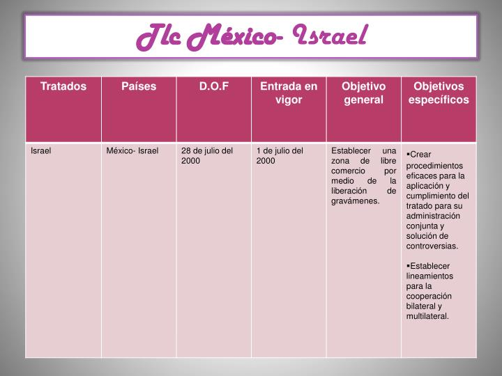 Tlc México-