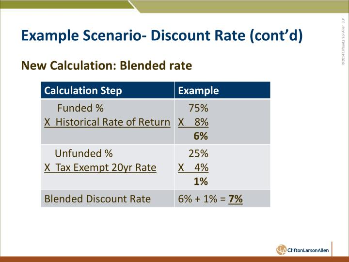 Example Scenario- Discount Rate (cont'd)