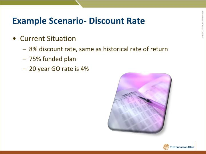Example Scenario- Discount Rate