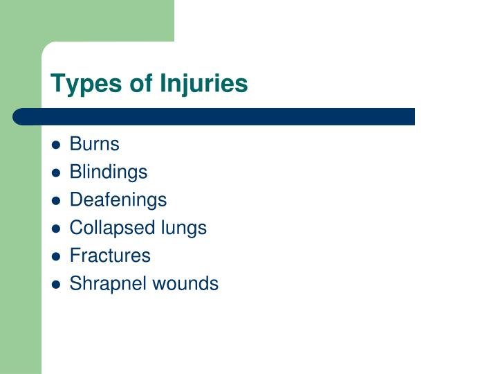 Types of Injuries