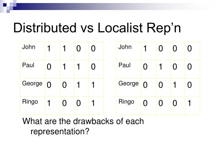 What are the drawbacks of each representation?