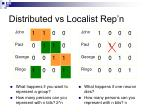 distributed vs localist rep n1