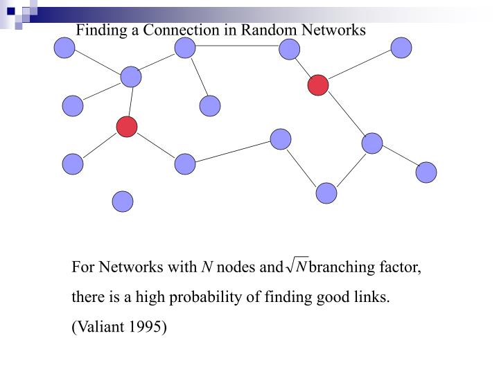 Finding a Connection in Random Networks