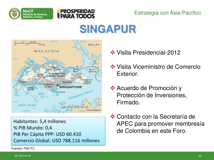 Estrategia con Asia-Pacífico