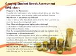 gauging student needs assessment kwl chart